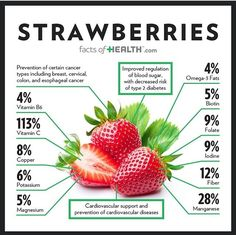 Health Facts, Health Diet, Health And Wellness, Health Fitness, Health And Nutrition, Vitamines, Food Facts, Fruit Facts, Alternative Health