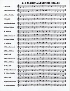 PDF Article on Scales and Arpeggios In music a scale is any set of musical notes ordered by fundamental frequency or pitch. An arpeggio (it.o/) is a musical technique where notes in a ch Piano Sheet Music Letters, Reading Sheet Music, Saxophone Sheet Music, Violin Music, Music Theory Piano, Music Theory Lessons, Music Theory Worksheets, Guitar Lessons, Art Lessons