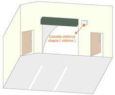 Montaggio #cassetta elttrica esterna alla parete del garage