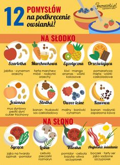 Z czym jeść płątki owsiane? Infografika Healthy Dishes, Healthy Cooking, Helathy Food, Healthy Breakfast For Weight Loss, Diet Recipes, Healthy Recipes, Health Eating, Keto, Diy Food