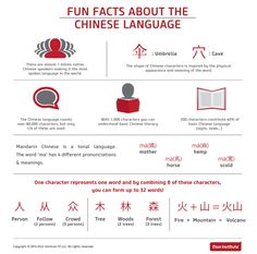 Mandarin Chinese is the most  spoken language in the world. Learn fun facts about the Chinese language and Chinese characters.