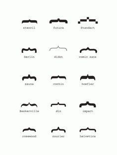 Typographic moustaches