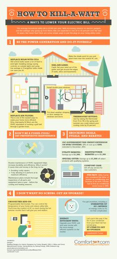 Infographic How to hack your electric bill Electricity bill - bill receivables