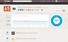 Klout.com allows you to link your twitter or facebook profiles and gives you and others a Klout score. Facebook Profile, Priorities, Scores, Advice, Social Media, Twitter, Link, Tips, Social Networks