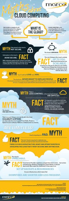 Myths about #CloudComputing. #infografia #infographic
