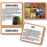 Children are fascinated by the stories that are behind the names of our months. Many of the names come from...