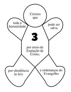 Primaria SUD Detalhes: Ideia: Atividade Regras de Fe - neste site tem atividades muito legais para fazer com as crianças - em portugues
