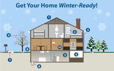Is your home ready for the winter? Take steps now to prevent costly damage and discomfort in the future. With cold weather comes high utility bills and the potential for costly damage to your home due to weather-related events. Each year we find a good number of emergency calls we receive could have been prevented with some basic home maintenance. A house that is not properly winterized will consume more energy and cost more money. Here are my Top 10 Tips For Winterizing your Home.