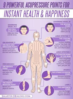 Our Acupressure Guides