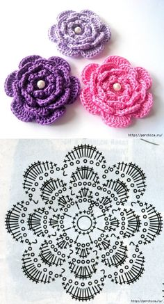 Exceptional Stitches Make a Crochet Hat Ideas. Extraordinary Stitches Make a Crochet Hat Ideas. Crochet Puff Flower, Crochet Flower Tutorial, Crochet Flower Patterns, Crochet Designs, Crochet Flowers, Knitting Patterns, Hat Patterns, Crochet Cactus, Crochet Ideas