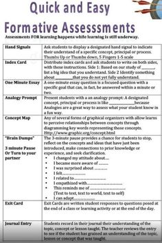 Instructional Practices in Education and Training The student assesses teaching and learning. The student is expected to: (C) identify appropriate assessment strategies for use in an instructional setting. Instructional Coaching, Instructional Strategies, Teaching Strategies, Teaching Tips, Instructional Technology, Differentiated Instruction, Formative Assessment Strategies, Classroom Assessment Techniques, Cooperative Learning Strategies