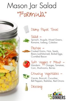 This is the layering that works best. I use quart size Mason jars for a salad that's just the right size for my lunch. Start with the dressing, then chunky vegetables, then soft veggies and fruit, then the protein, then the lettuce…and most importantly, a damp paper towel or paper napkin! | 5DollarDinners.com
