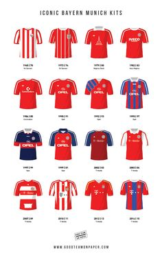 Some of the the most iconic kits that Bayern Munich players have worn throughout the history of the club. The strips range from the early 1960's right up through to the present day and include the 2012-13 Champions League winning shirt. Prints available at www.goodteamonpaper.co.uk