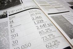 Behance :: Suchen Journalism, Newspaper, Branding, Behance, Editorial Design, Journaling, Behavior, Journaling File System, Brand Management
