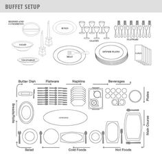 Guide To Table Place Setting And Dining Etiquette~ buffet, formal, and informal settings. Buffet Set Up, Table Set Up, Dining Buffet, Buffet Tables, Planning Menu, Party Planning, Dresser La Table, Table Place Settings, Setting Table