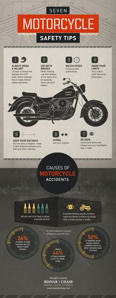 Motorcycle Safety Tips – Infographic on http://www.bestinfographic.co.uk