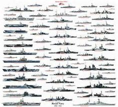 Naval Analyses: FLEETS #5: Royal Navy in WWI and WWII: classes ...