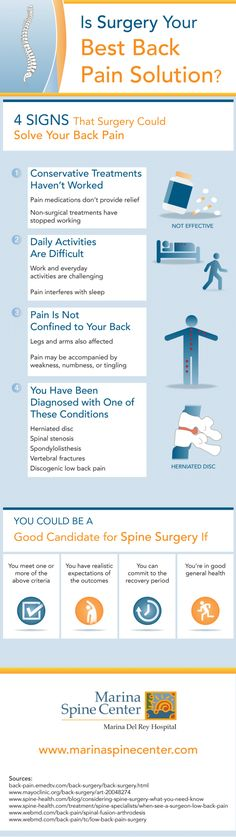 Back pain is common, but that doesn't mean you should have to put up with it! Surgery may be the right choice if other treatments haven't worked for you in the past. This Los Angeles spinal surgeon infographic has more insight into this treatment option.