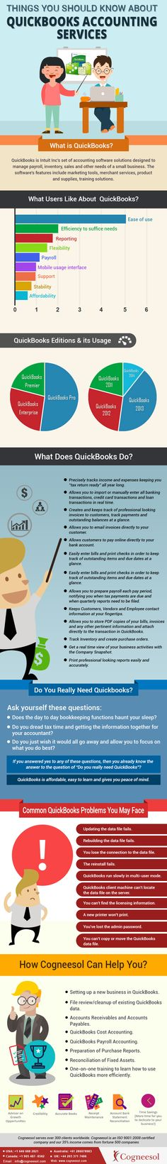 How #QuickBooks Accounting Services Help to Manage Your Business? #infographic