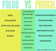 Paleo versus Primal. What's the difference