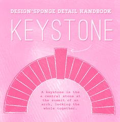 sneak peek: fitzhugh & lyndsay of the brooklyn home co. | Design*Sponge