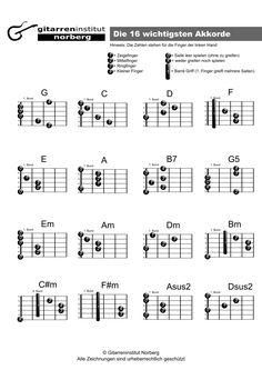 Die wichtigsten Grundgriffe zum Gitarre lernen! Bitte ausdrucken und im Online-Gitarrenkurs dabei haben.