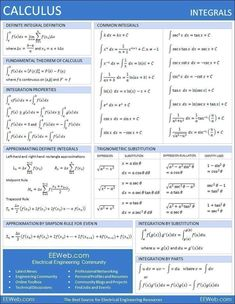Calculus Integrals #calculus #teachingresources #Maths #Calculate #Formulas #Tricks #Mind #Learning #CheatSheet #Definitions #ReferenceSheet #Reference