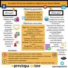 #Objetivos #socialmedia