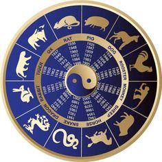 Знаки зодиака и их совместимость по годам рождения