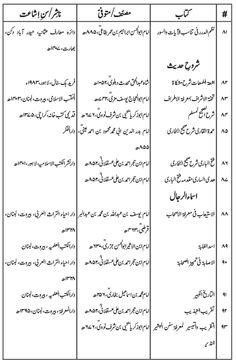 Page # 374 Complete Book: Aqida Tawasul --- Written By: Shaykh-ul-Islam Dr. Muhammad Tahir-ul-Qadri