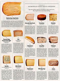 50 cheeses and their descriptions  NY Magazine:50 Runny, Yummy, Crumbly Cheeses to Eat