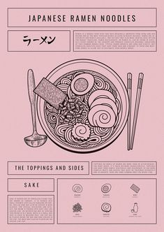 Trendy typography poster with illustrations depicting the Japanese dish Ramen. The print runs in a dull pink color where the black font and illustrations create cool contrasts. The background has a graininess that provides more depth to the motif. Book Design Graphique, Mises En Page Design Graphique, Illustration Design Graphique, Japon Illustration, Japanese Illustration, Graphic Illustration, Graphic Design Layouts, Graphic Design Posters, Graphic Design Typography
