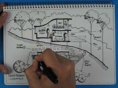 Architectural freehand sketch of design concept for a forest hideaway retreat…