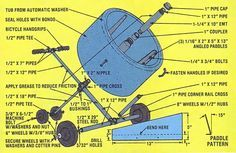 065 homemade hand powered cement mixer - diagram. For making your own tumbled glass? I want to find a way to hook it up to a bike...