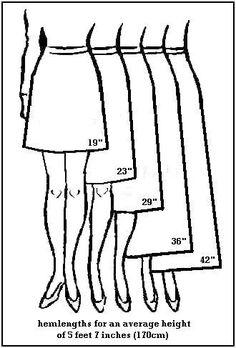 Skirt lengths. Guide for shopping online.