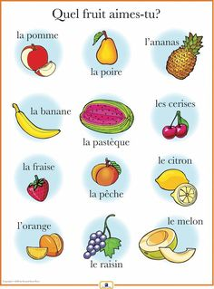 French Fruits Poster - Italian, French and Spanish Language Teaching Posters Second Story Press Spanish Lessons For Kids, Preschool Spanish, French Language Lessons, Spanish Basics, Spanish Language Learning, Spanish Classroom, French Lessons, Spanish Activities, French Basics