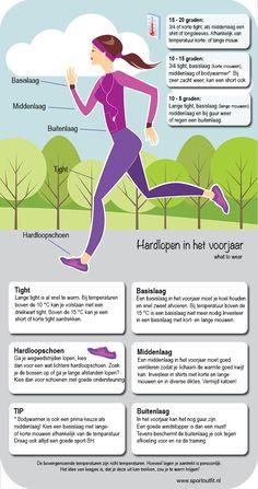 Wat trek je aan, als je in het voorjaar gaat #hardlopen? Om de kans op verkeerde keuzes te verkleinen, hebben we een infographic gemaakt met richt temperaturen.