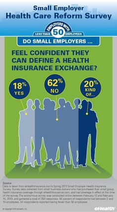 1000 images about health infographics on pinterest health insurance
