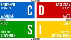 Veel organisaties komen niet verder dan DISC alleen in te zetten als 'kleurentest' om hun team(s) in kaart te brengen. Wie is er rood, geel, groen of blauw? Op zich is daar niets mis mee, alleen is dit slechts het topje van de ijsberg en heeft DISC veel meer te bieden.