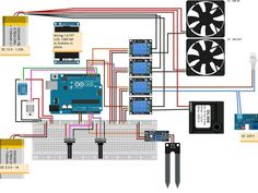 Arduino Create simplifies building a project as a whole, without having to switch between different tools to manage all the aspects of whatever you're making. Basic Electrical Wiring, Electrical Projects, Diy Electronics, Electronics Projects, Agriculture Projects, Irrigation Controller, Computer Projects, Systems Engineering, Raspberry Pi Projects