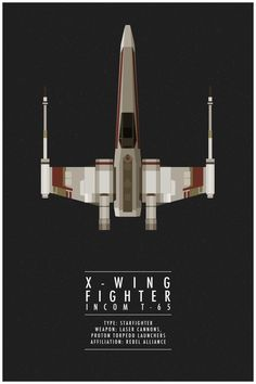 Informative Minimalist Posters of 'Star Wars' Ships