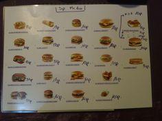 listes aliments en sp | Lili et ses repas ww Weigth Watchers, Food, Filet Mignon, List Of Foods, Healthy Recipes, Dish, Trier, Essen, Yemek