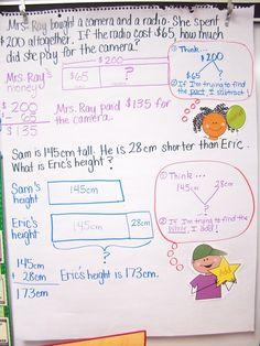 Singapore math bar model anchor chart plus free videos on singapore mathterrific post! (don't miss the freebie at the bottom! Math In Focus, Math Coach, Math Anchor Charts, Fifth Grade Math, Singapore Math, Math Problem Solving, Math Intervention, Math Strategies, Fun Math