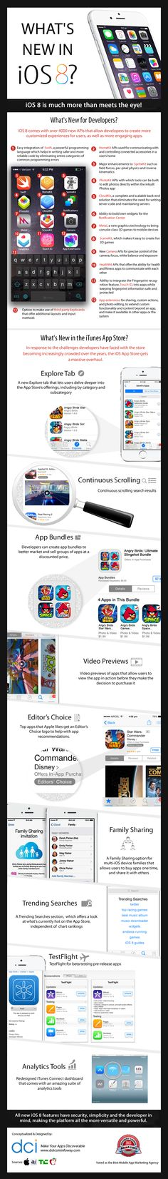 What's New in iOS 8? - #infographic #ios 8