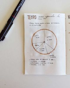 Progetto 333 & Guardaroba capsula sul bullet Journal