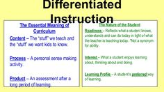 Differentiated instruction in the lote classroom