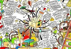Find out how to de-clutter your life using this artistic mind map created by Paul Foreman. The mind map breaks down how to unclutter your life and mind. Kreative Mindmap, Mind Map Art, Mind Maps, Formation Management, Declutter Your Life, Free Mind, Project Management, Decluttering, Getting Organized