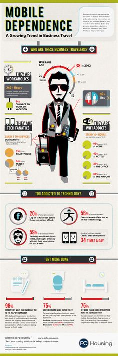 An #infographic discussing the #growing #trend of #mobile dependence among #productivity focused #business #travelers.