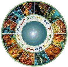 L'astrologie occidentale avec l'influence des planètes sur la personnalité.