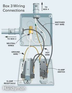 175 best shop wiring images on pinterest carpentry, electrical diy garage welding how to install surface mounted wiring and conduit